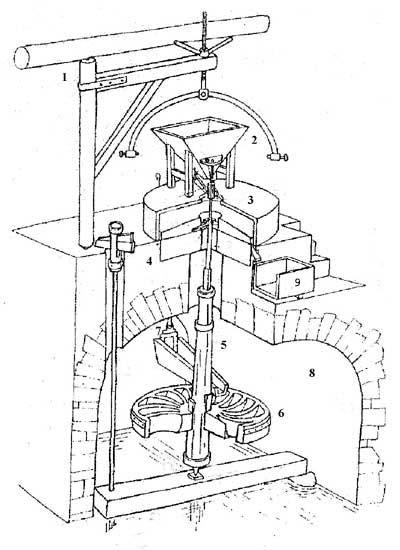 moulin a poivre histoire