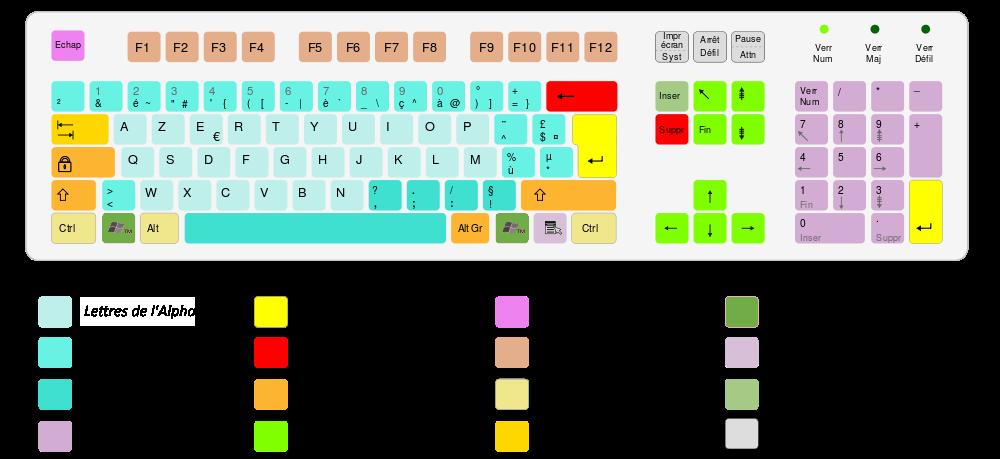 clavier d ordinateur
