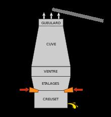 moulin à farine manuel