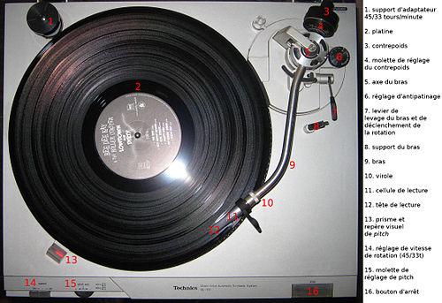 vinyle lecteur